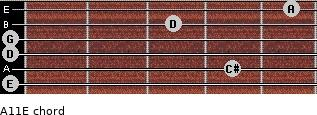 A11/E for guitar on frets 0, 4, 0, 0, 3, 5