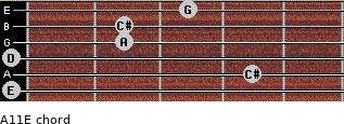 A11/E for guitar on frets 0, 4, 0, 2, 2, 3