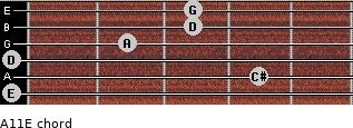 A11/E for guitar on frets 0, 4, 0, 2, 3, 3