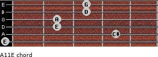 A11/E for guitar on frets 0, 4, 2, 2, 3, 3