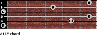 A11/E for guitar on frets 0, 4, 5, 0, 3, 5