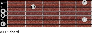 A11/E for guitar on frets 0, 5, 0, 0, 2, 5