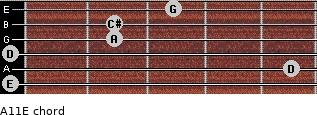 A11/E for guitar on frets 0, 5, 0, 2, 2, 3