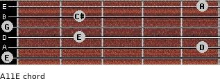 A11/E for guitar on frets 0, 5, 2, 0, 2, 5