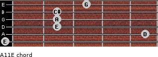 A11/E for guitar on frets 0, 5, 2, 2, 2, 3