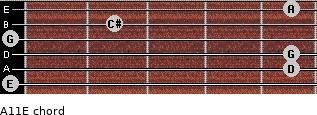 A11/E for guitar on frets 0, 5, 5, 0, 2, 5