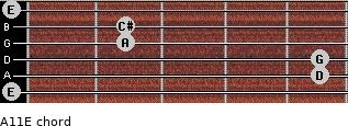 A11/E for guitar on frets 0, 5, 5, 2, 2, 0