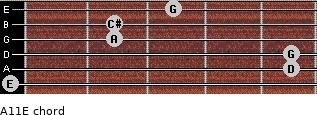 A11/E for guitar on frets 0, 5, 5, 2, 2, 3