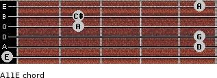 A11/E for guitar on frets 0, 5, 5, 2, 2, 5