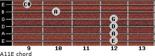 A11/E for guitar on frets 12, 12, 12, 12, 10, 9