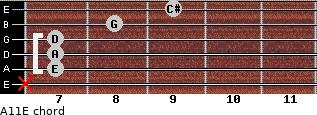 A11/E for guitar on frets x, 7, 7, 7, 8, 9