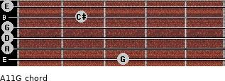 A11/G for guitar on frets 3, 0, 0, 0, 2, 0