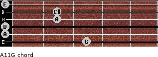 A11/G for guitar on frets 3, 0, 0, 2, 2, 0