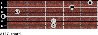 Aº11\G for guitar on frets 3, 3, 0, 1, 4, 5