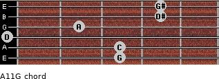 Aº11\G for guitar on frets 3, 3, 0, 2, 4, 4