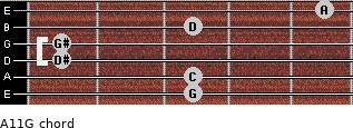 Aº11\G for guitar on frets 3, 3, 1, 1, 3, 5