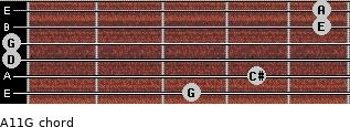 A11/G for guitar on frets 3, 4, 0, 0, 5, 5