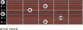 A11/G for guitar on frets 3, 4, 0, 2, 3, 0
