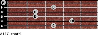 A11/G for guitar on frets 3, 4, 2, 2, 3, 0