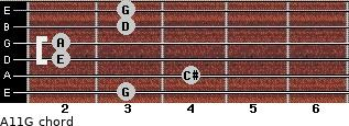 A11/G for guitar on frets 3, 4, 2, 2, 3, 3