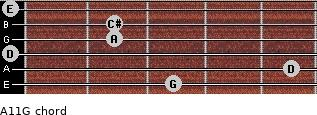 A11/G for guitar on frets 3, 5, 0, 2, 2, 0