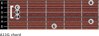 Aº11\G for guitar on frets 3, 5, 1, 1, 1, 5