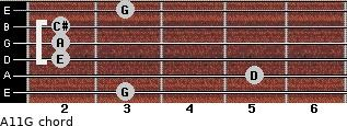 A11/G for guitar on frets 3, 5, 2, 2, 2, 3