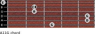 A11/G for guitar on frets 3, 5, 5, 2, 2, 0