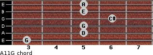 A11/G for guitar on frets 3, 5, 5, 6, 5, 5