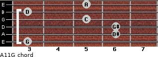 Aº11\G for guitar on frets 3, 6, 6, 5, 3, 5