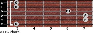 A11/G for guitar on frets 3, 7, 7, 6, 3, 3