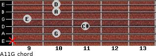 A11/G for guitar on frets x, 10, 11, 9, 10, 10