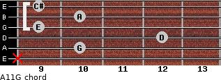 A11/G for guitar on frets x, 10, 12, 9, 10, 9