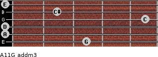 A11/G add(m3) for guitar on frets 3, 0, 0, 5, 2, 0