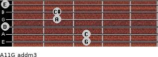 A11/G add(m3) for guitar on frets 3, 3, 0, 2, 2, 0