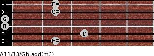 A11/13/Gb add(m3) for guitar on frets 2, 3, 0, 0, 2, 2