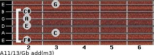 A11/13/Gb add(m3) guitar chord