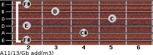A11/13/Gb add(m3) for guitar on frets 2, 4, 2, 5, 3, 2