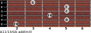 A11/13/Gb add(m3) for guitar on frets 2, 5, 4, 5, 5, 3
