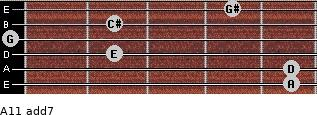 A11 add(7) for guitar on frets 5, 5, 2, 0, 2, 4