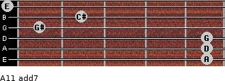 A11 add(7) for guitar on frets 5, 5, 5, 1, 2, 0