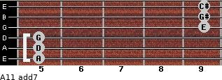A11 add(7) for guitar on frets 5, 5, 5, 9, 9, 9