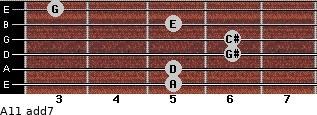 A11 add(7) for guitar on frets 5, 5, 6, 6, 5, 3