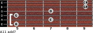 A11 add(7) for guitar on frets 5, 7, 5, 7, 9, 9