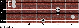 A11 add(7) for guitar on frets 5, 7, 6, 6, 3, 3