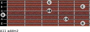 A11 add(m2) for guitar on frets 5, 4, 0, 3, 5, 3