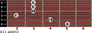 A11 add(m2) for guitar on frets 5, 4, 2, 3, 3, 3