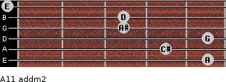 A11 add(m2) for guitar on frets 5, 4, 5, 3, 3, 0