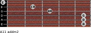 A11 add(m2) for guitar on frets 5, 5, 5, 3, 2, 0