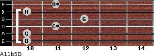 A11b5/D for guitar on frets 10, 10, 11, 12, 10, 11